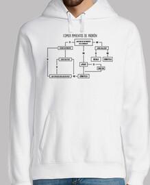 Diagrama de flujo de pimientos de padró