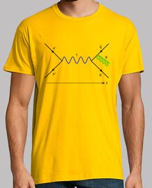 diagramma di feynman. gluon benvenuto.