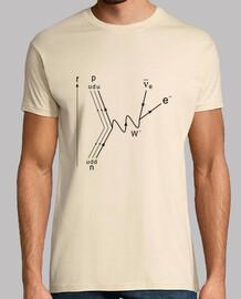 diagramma di feynman no. 2