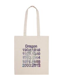 Dragon zodiaque chinois