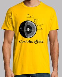 effet de coriolis