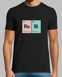 éléments rubis