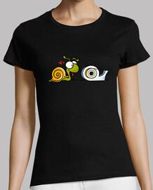 escargot et le zèle