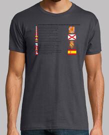 Escuelas creadas por España con Escudos