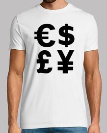 euro dollar pound yen