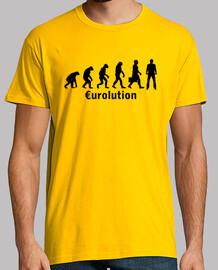 eurolution