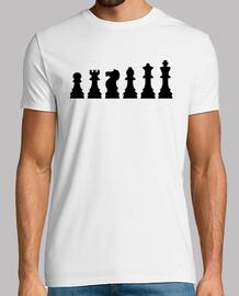 evolución de ajedrez