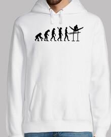 evolucion gimnasia
