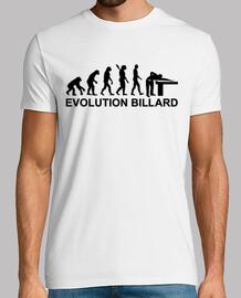 évolution billard