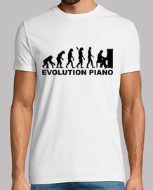 évolution du piano