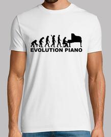évolution grand piano