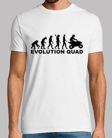 évolution quad