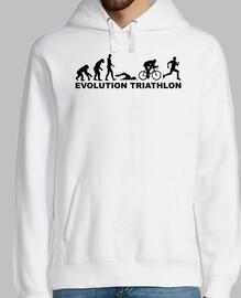 évolution triathlon