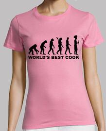 Evolution world's best cook