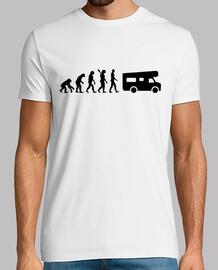 evoluzione campeggio caravan