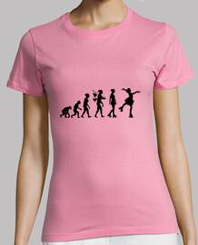 evoluzione della danza del rullo 2