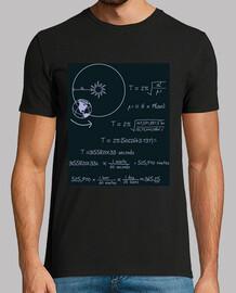 Física Freak! Año Bisiesto