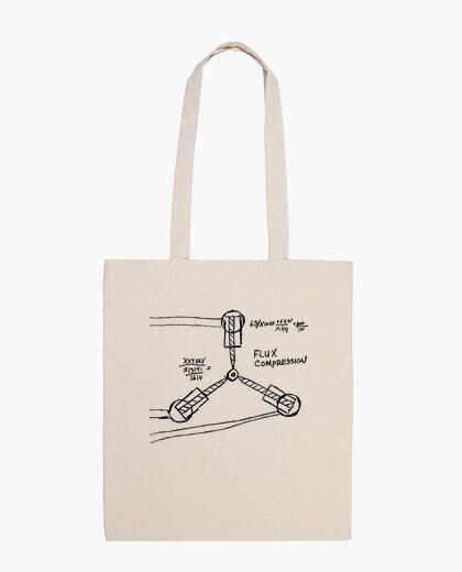 Flow condenser drawing bag