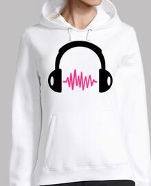 frecuencia de auriculares
