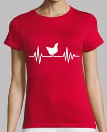 frecuencia de la gallina