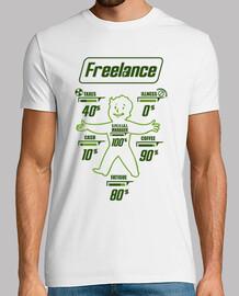 Freelance - Fallout White