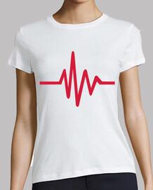 fréquence d'impulsion du rythme cardiaque