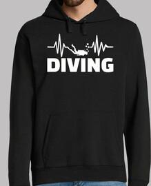 frequenza di immersione