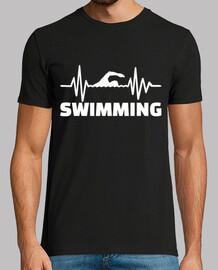 frequenza di nuoto