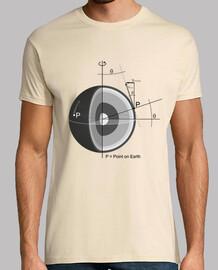 Fuerza Coriolis gray (con ecuación al dorso)