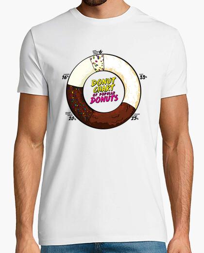 T-shirt grafico divertente di ciambelle popolari