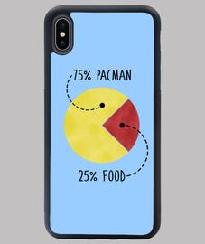 Gráfico Pac-Man