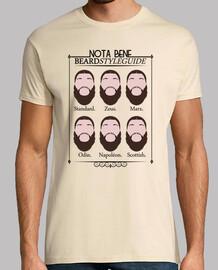 guía de estilo barba notabene
