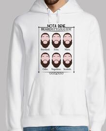 guía de estilo de notabene barba