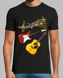 Guitarras notas musicales