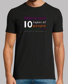 Hay 10 tipos de personas