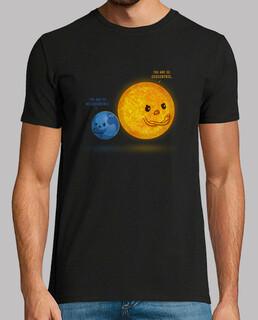 heliozentrisch