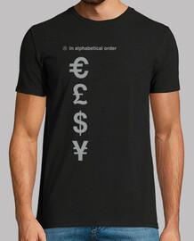 Hombre, Money Order