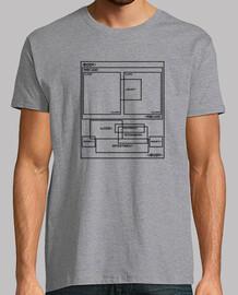 HTML Body