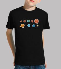 idée cadeau enfants planètes