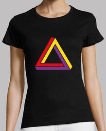 impossible triangle républicain (femme)