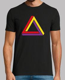 impossible triangle républicain (homme)