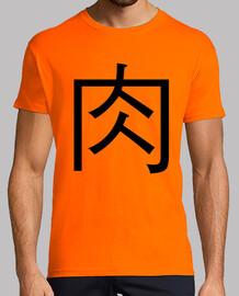 kanji niku