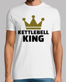 kettlebell roi