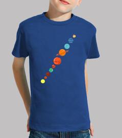 kids sistema solare pianeti