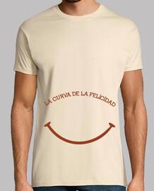 La curva de la felicidad (ocre)