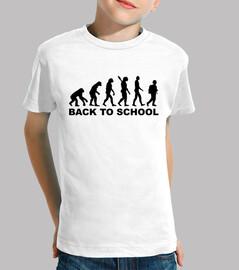 l'évolution à l'école