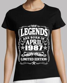 Legends born in april 1987