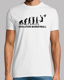 l'évolution de basket-ball