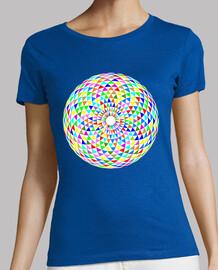 Mandala esferica
