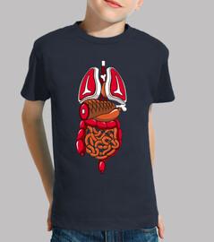 Meat Organs